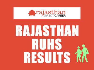 Rajasthan RUHS
