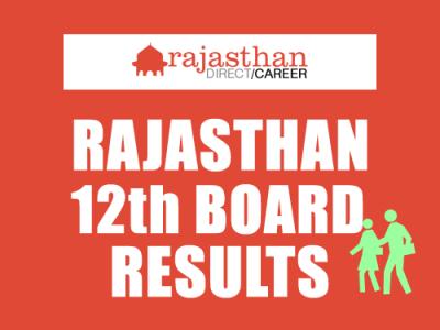 Rajasthan Board 12th Class